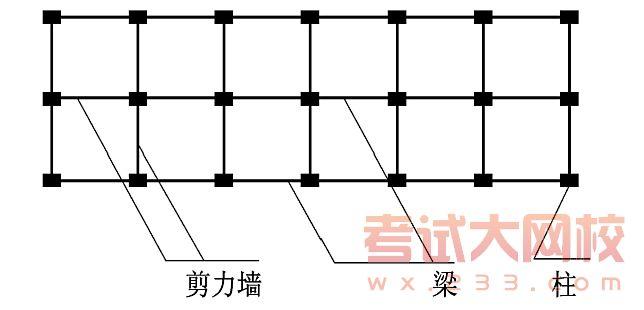 框架-剪力墙结构些特点